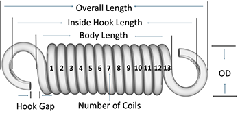 diagram of extension spring